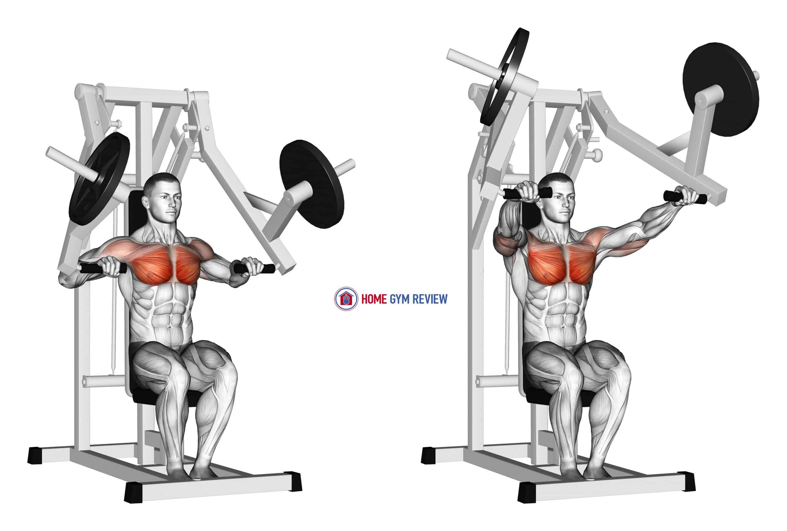 Lever Chest Press (plate loaded)