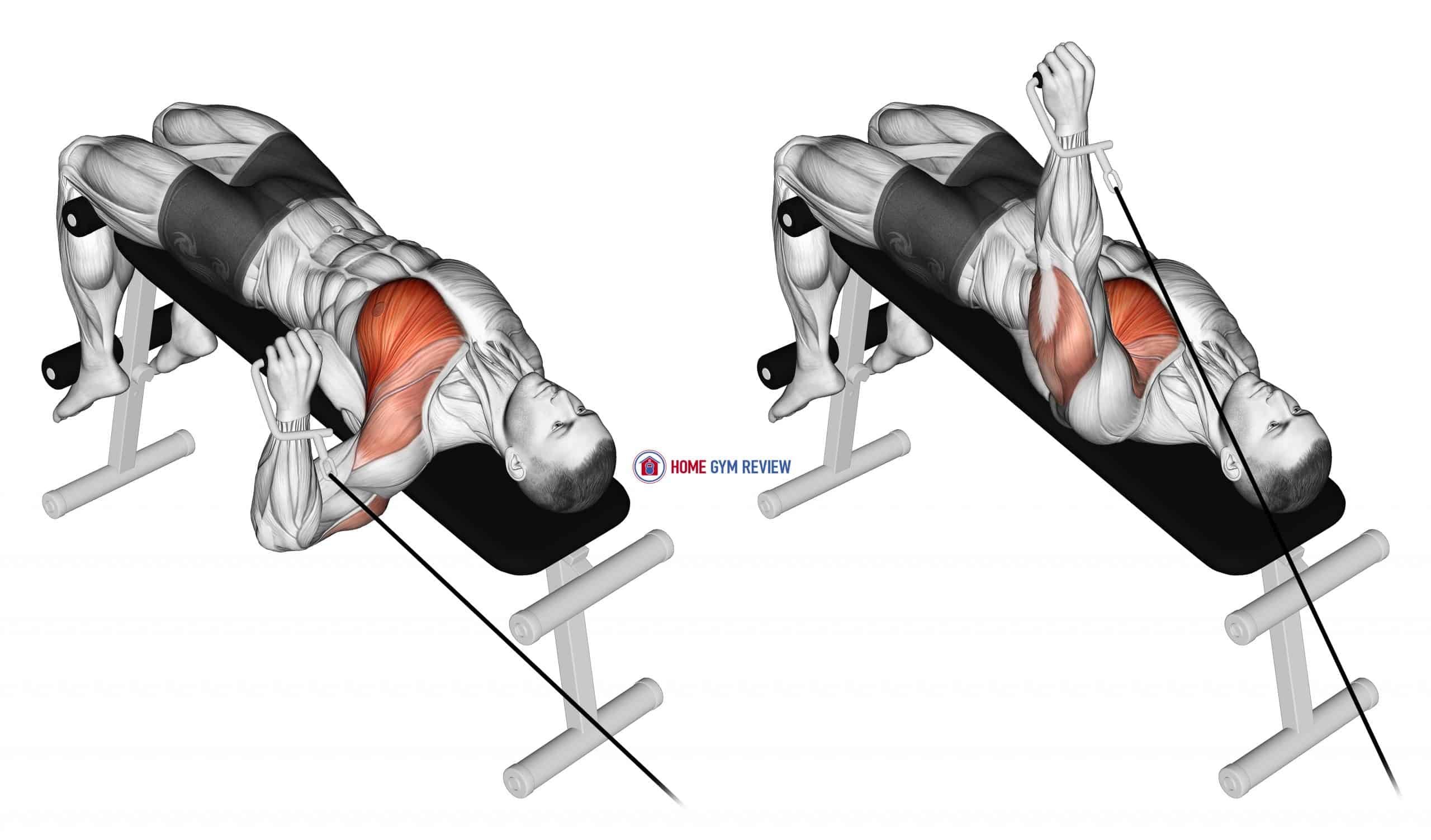 Cable Decline One Arm Press