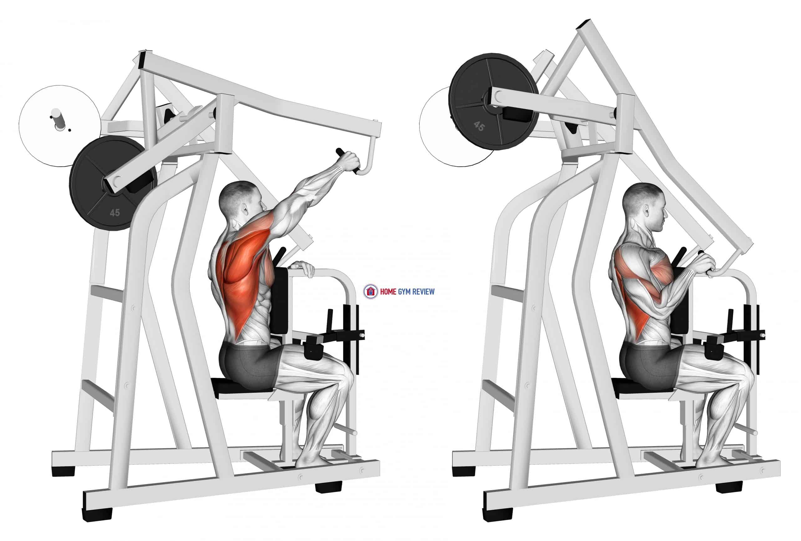 Lever One Arm Lateral High Row