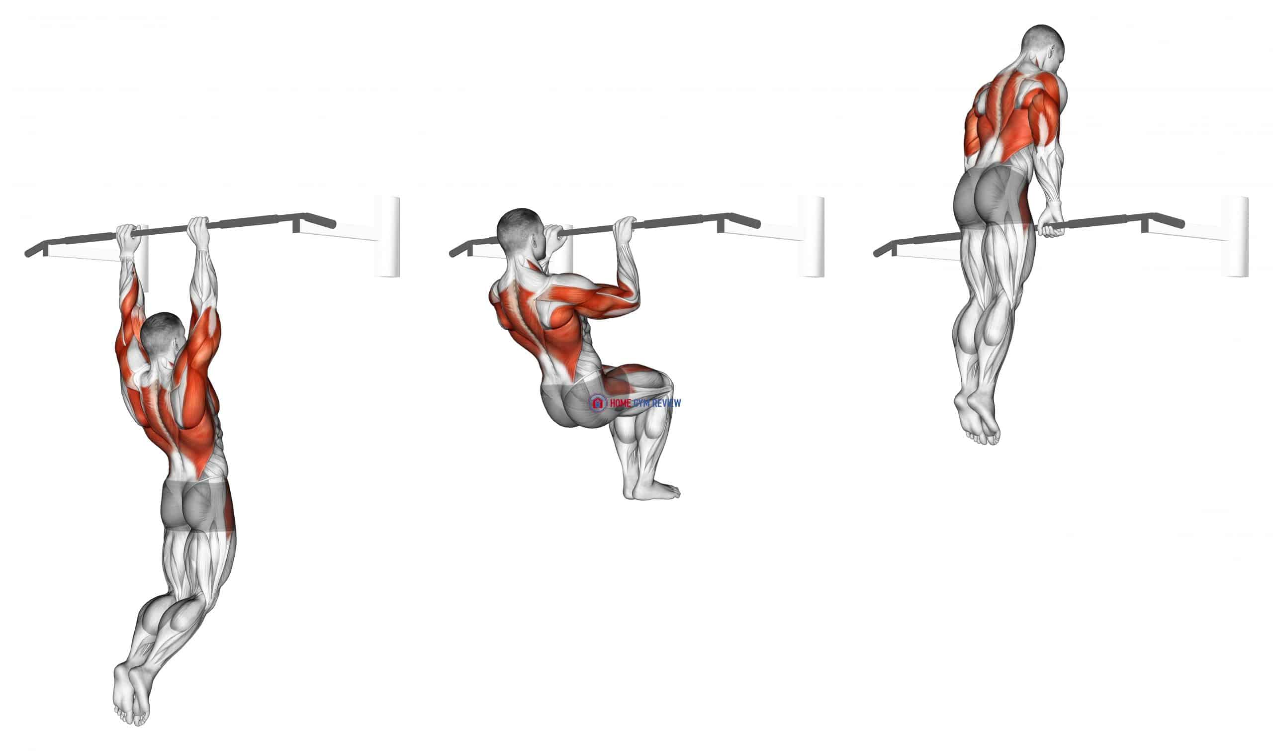 Muscle-up (on vertical bar)