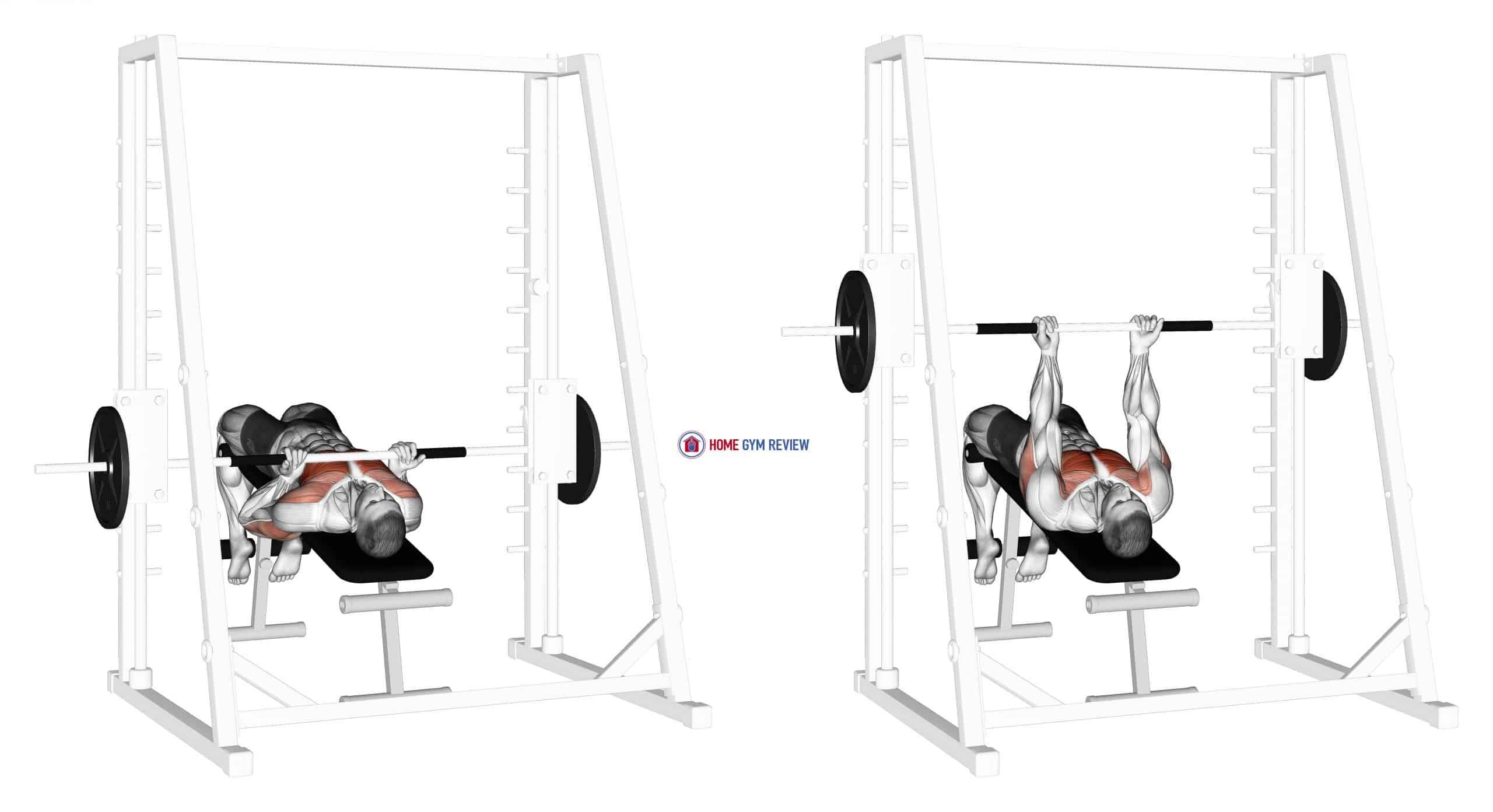 Smith Machine Reverse Decline Close Grip Bench Press
