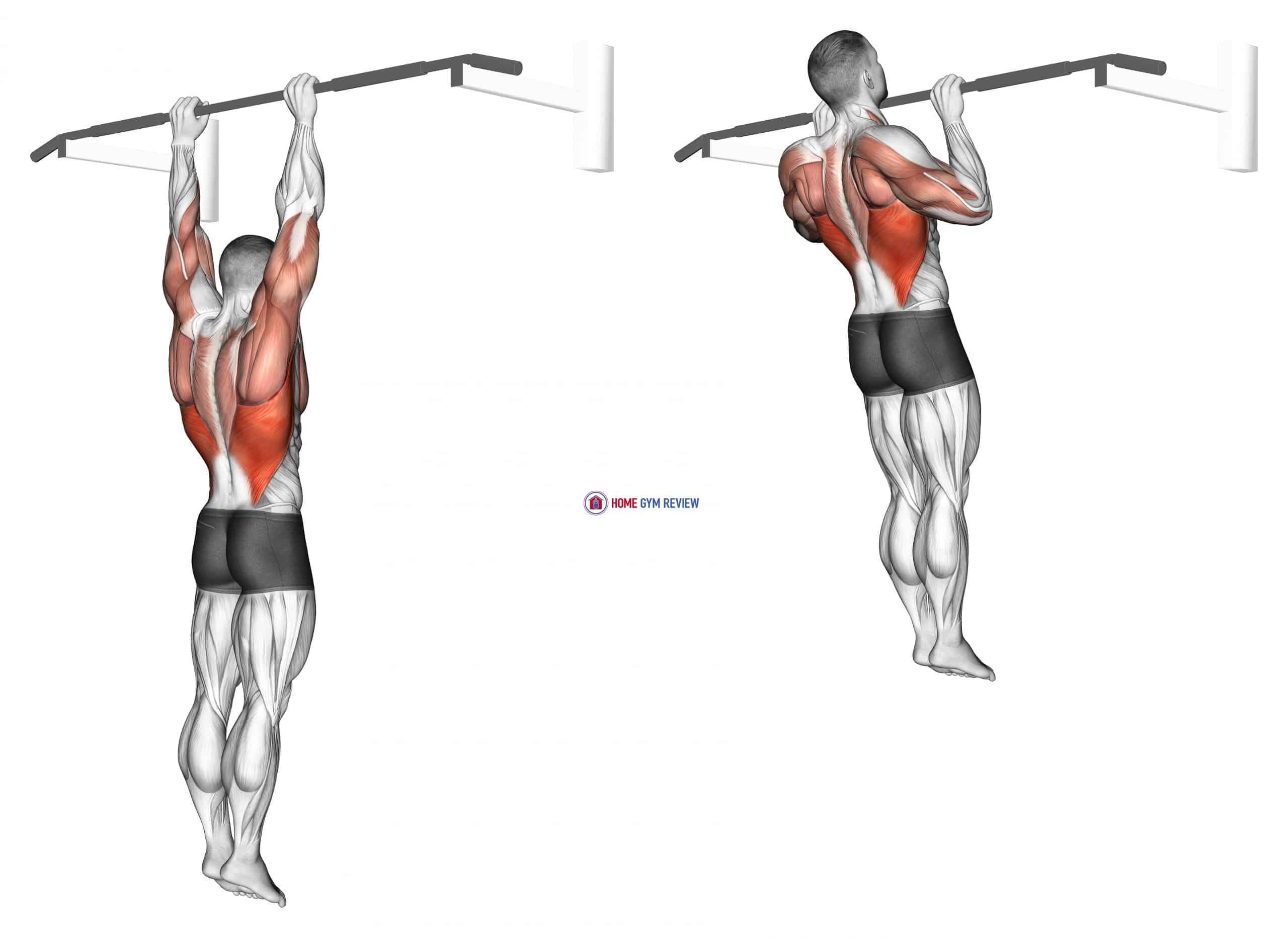 Shoulder Grip Pull-up