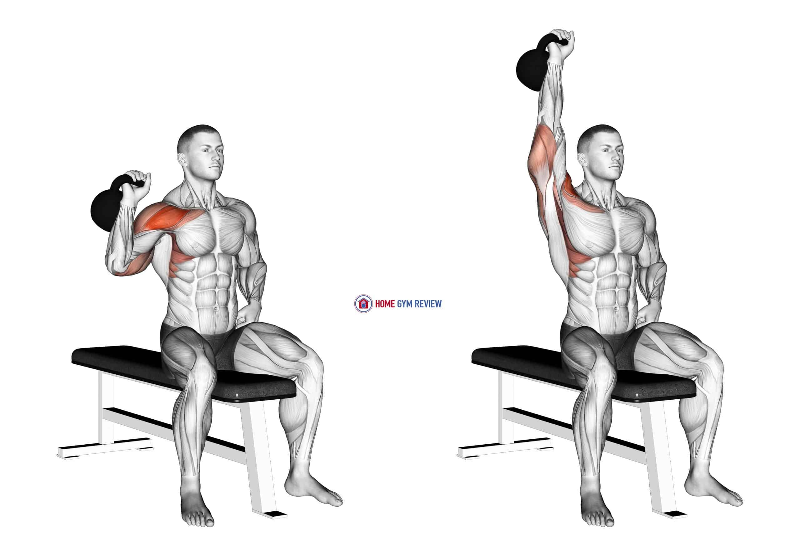 Kettlebell Seated One Arm Military Press